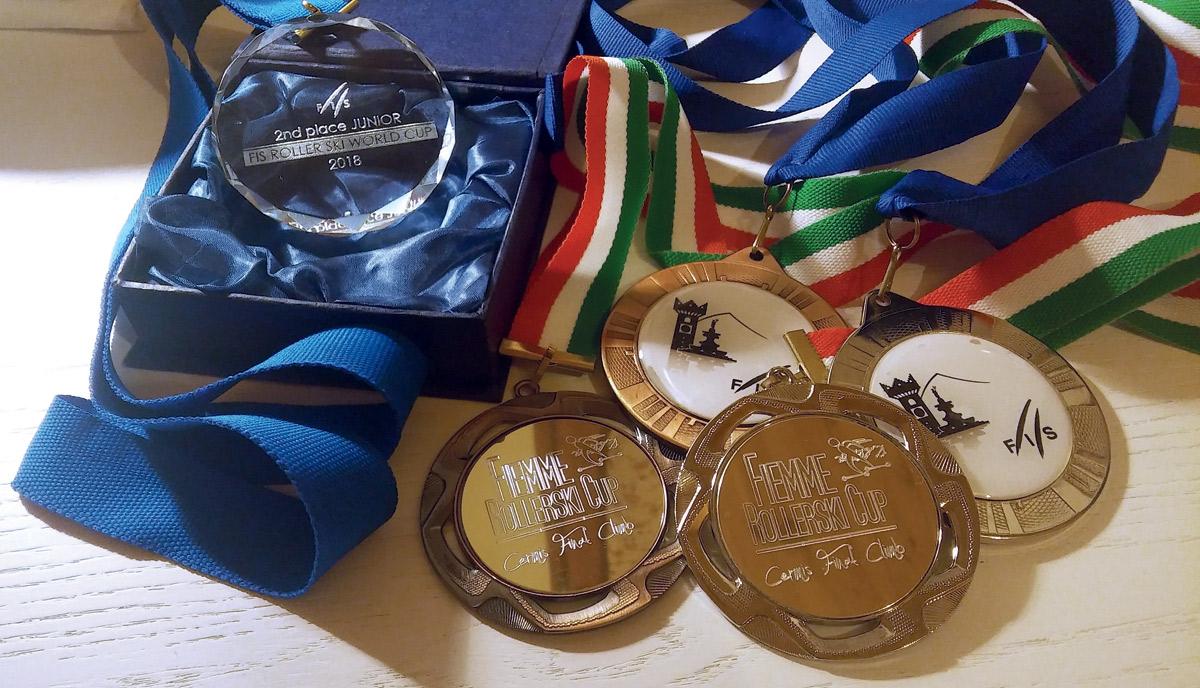 campionato italiano skiroll